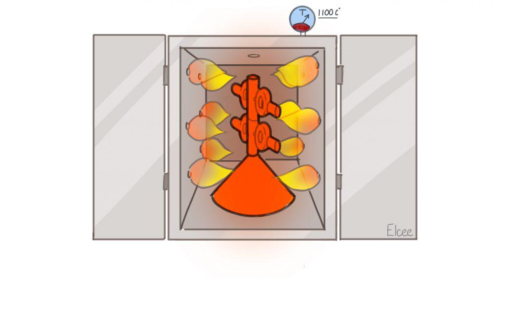 La cuisson des coquilles, une partie du processus de moulage à cire perdue   ELCEE